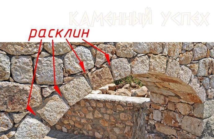 Полукруглая сквозная арка (или мостик) сухой кладкой. Ломаем и строим